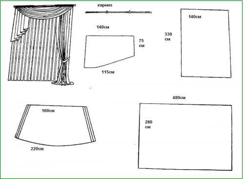 выкройка-шторы (500x367, 22Kb)