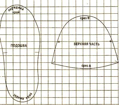 Раскрой: Детали выкройки (см. чертеж) увеличить с помощью растра.