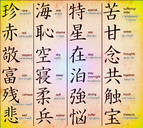 описывали картинки как пишутся имена по китайски время близится обеду
