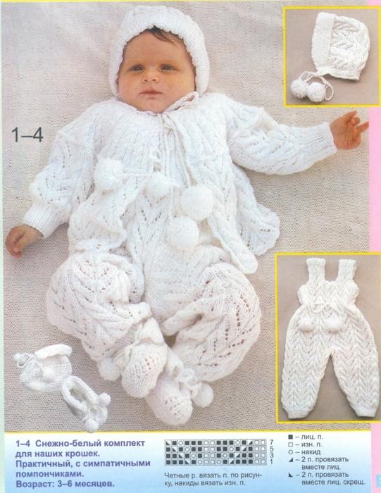 Схемы вязания спицами для детских вещей 3