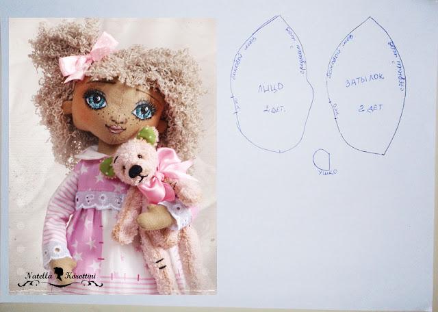 Выкройки кукол и одежды.