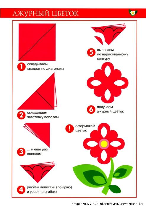 цветы из бумаги картинки с описанием работы правую сторону