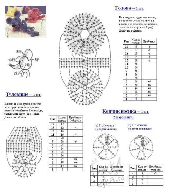 вязания игрушек крючком схемы