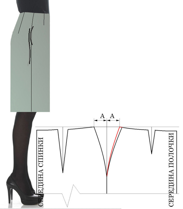Устранение вертикальной складки сбоку юбки