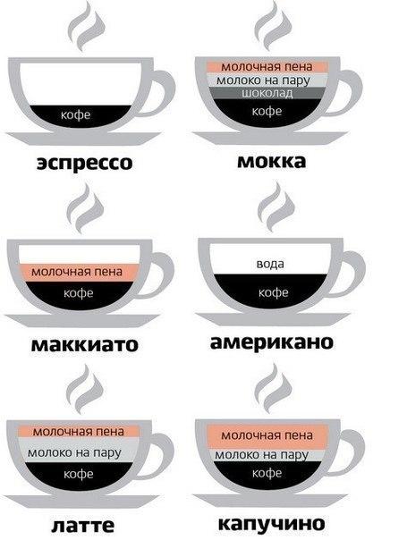 кофейный ликбез/3518263_kofe (455x604, 43Kb)