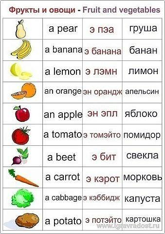 русский английский     Словарь     онлайн