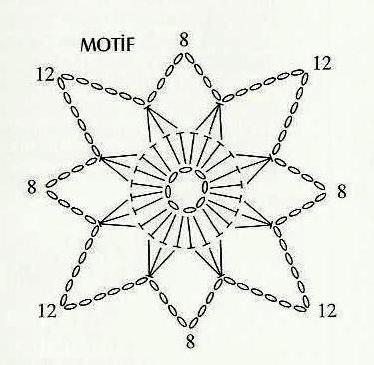 простые изделия вязание крючком схемы