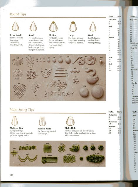 Wilton Decorating Cakes 110 (470x640, 50Kb)