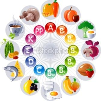 ist2_6475935-vitamin-s-table-with-food-icons (336x336, 24Kb)
