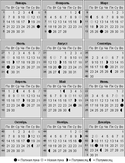 лунный календарь с знаком