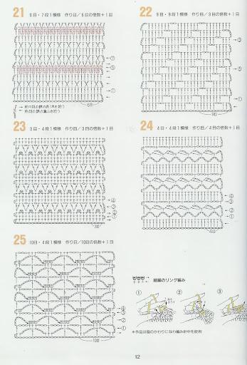 вязание ажурное полотно