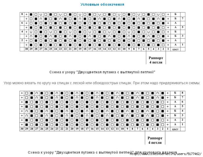 узор путанка спицами схема с описанием