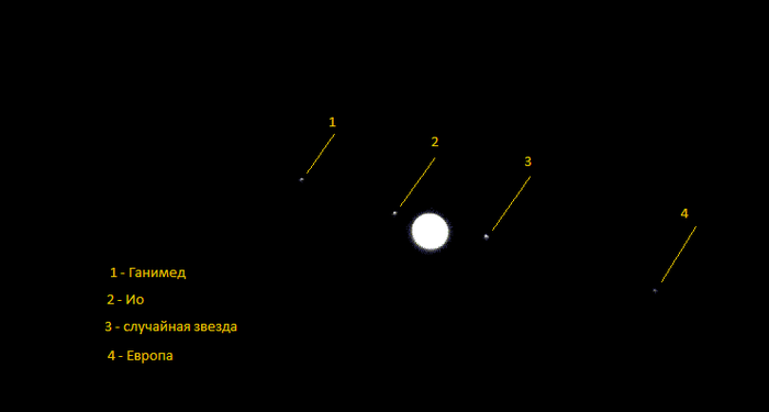 1353299379_Jupiter2_sat_comment (700x375, 14Kb)