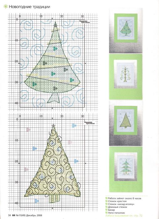 Крузенштерном, новогодние схемы вышивки крестом на открытке