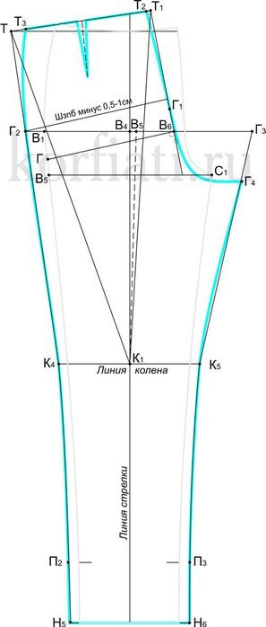 Обхват колена (ОК).  Выкройка джинсы Измерения, необходимые для построения выкройки джинсов.
