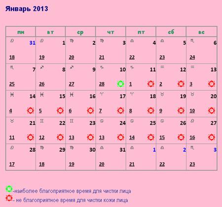 Лунный календарь эпиляции на декабрь 2020