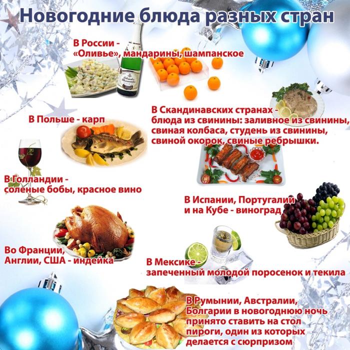 новогодние рецепты в картинках все