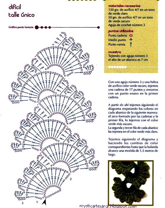 шарфы вязаные крючком схемы и описание фото обувь