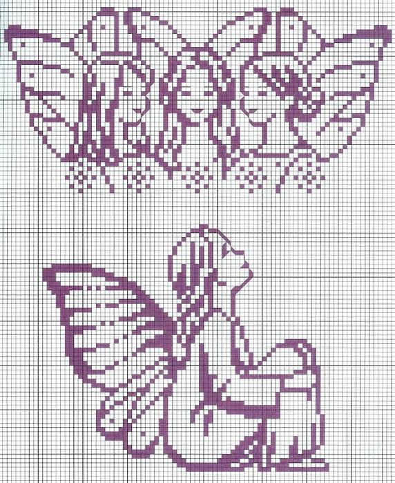 Какими бывают ангелы-хранители