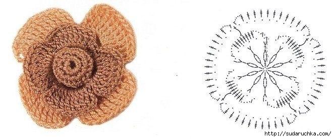 мотивы крючком схемы ажурные для шарфа