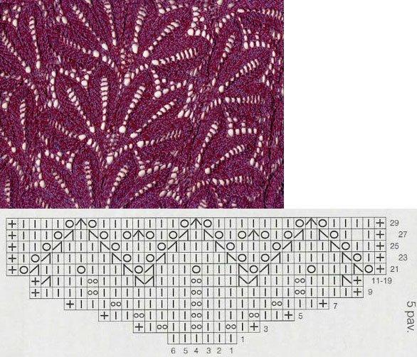 вязание узор ажурные листочки