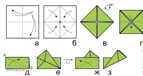 Открытки на 23 февраля оригами своими руками, днем рождения