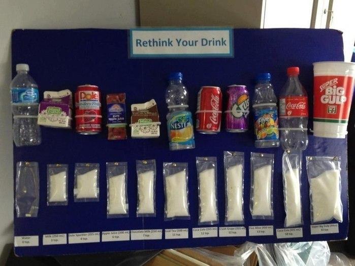 сколько сахара в напитках - Самое интересное в блогах