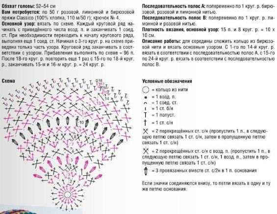 Вязание болеро крючком схема и описание вязание