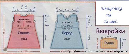 c089a91fb5b Выкройки детского платья на возраст от 0-до 18 месяцев.. Обсуждение ...