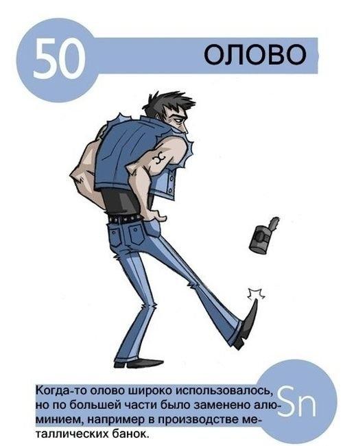 pro_khimicheskie_jelementy_50_foto_50 (516x650, 41Kb)