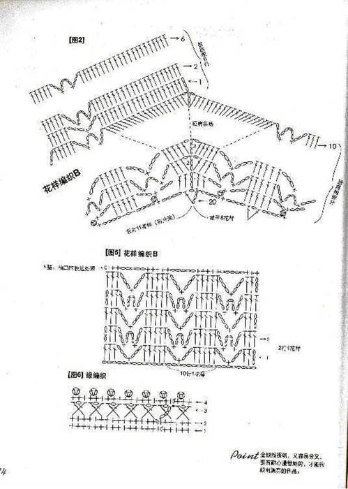 вязание топа крючком с круглой кокеткой