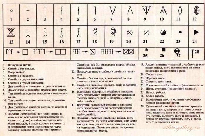 условные обозначения в схемах для вязания крючком обсуждение на