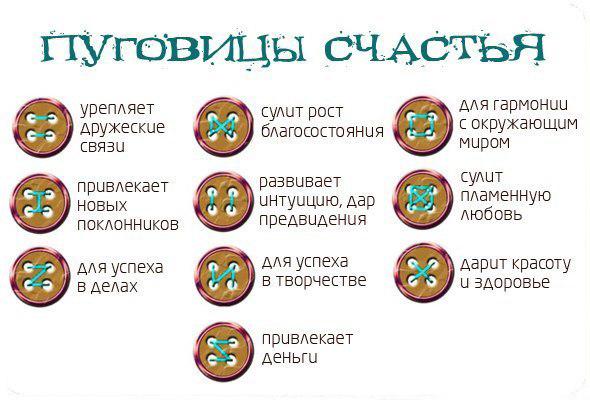Пуговицы счастья/3518263_pyvici (590x400, 157Kb)