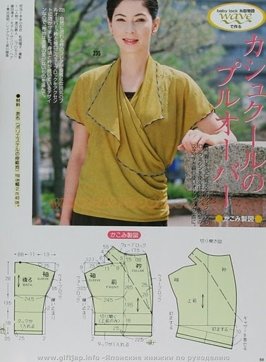 Выкройки женских блузок картинки фото 288