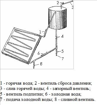 1370751485_chertezh_kollektora (329x355, 42Kb)