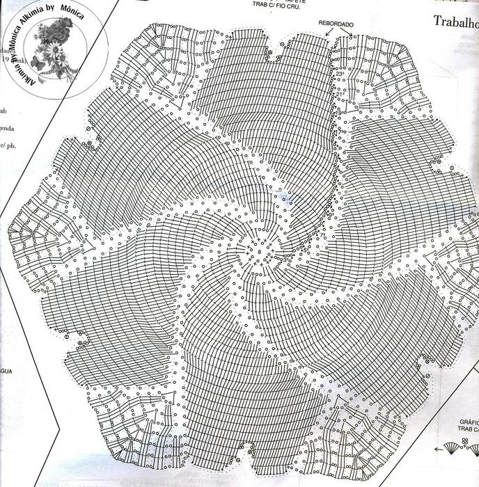 Вязаные цветы крючком - пошаговое описание