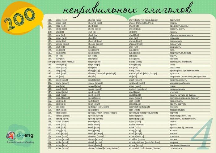 Английский язык 6 класс список неправильных глаголов