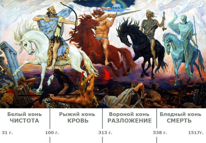 Имена 4 всадников апокалипсиса памятники краснодарский край my south rt ru