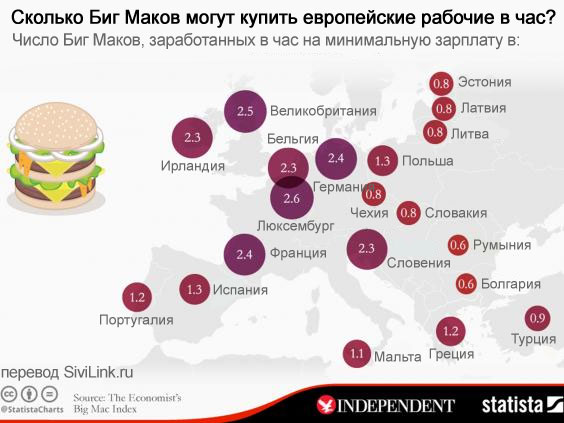 big-mac-index (564x423, 47Kb)