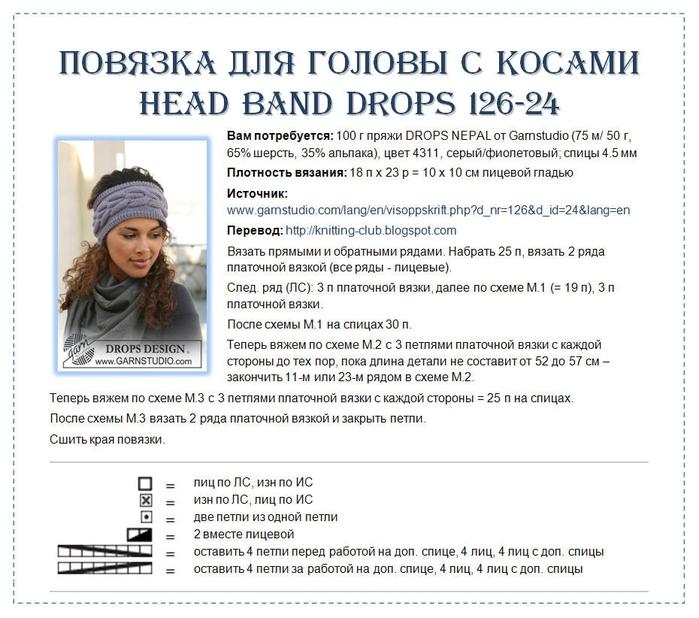 спицами повязка на голову с узором коса Russian Handmade