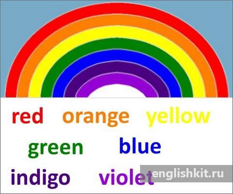 радуга цвета по порядку фото
