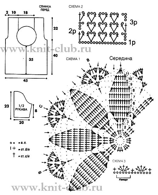 вязание ажурной детской кофточки