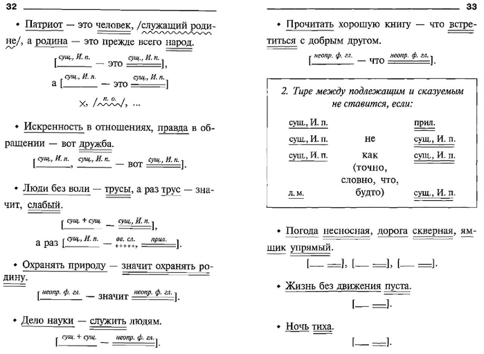 Ответы@mail. Ru: как сделать пунктуационный разбор??? Как сделать.