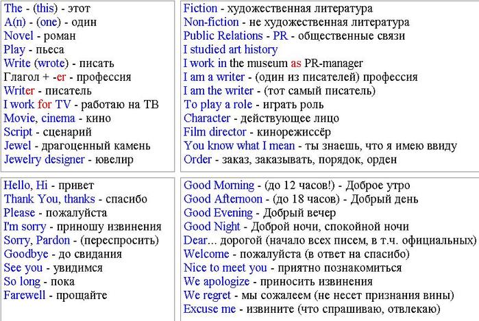 Урок 1. Алфавит турецкого языка для начинающих. - Выучить ...