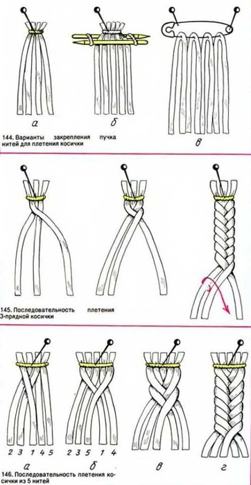 схемы плетения из паракорда в картинках