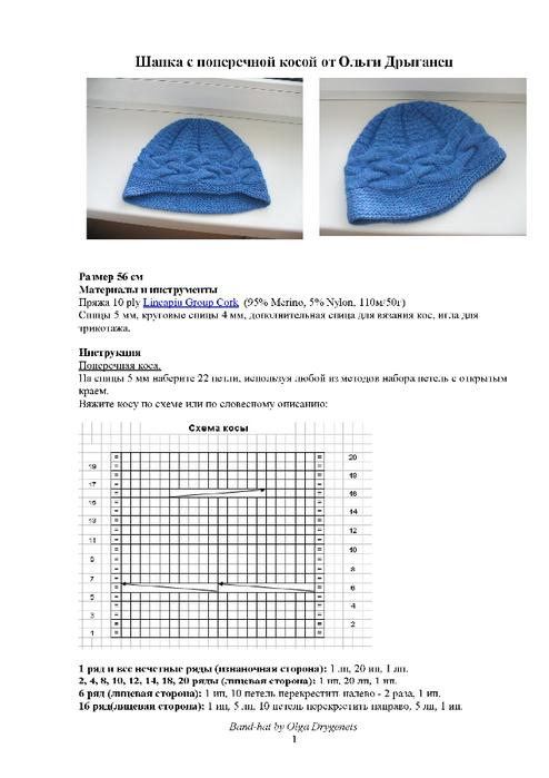 Схемы и спицами описания вязание шапки