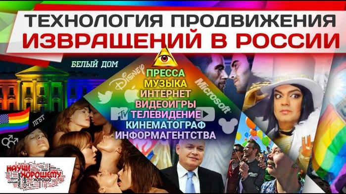 Российские психиатры о гомосексуализме