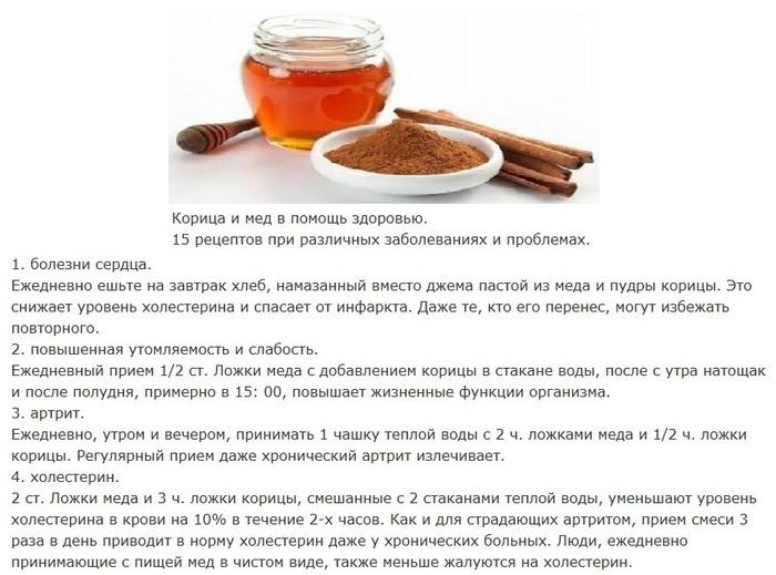 Мед в похудении отзывы