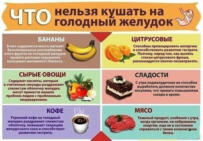 Можно ли есть лук при сахарном диабете