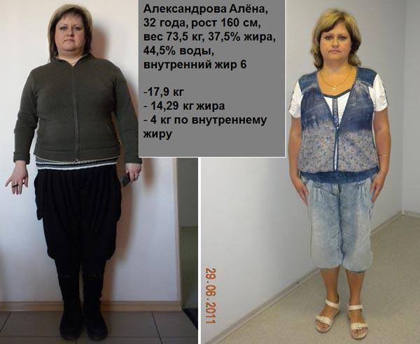 Сайт смелова похудение